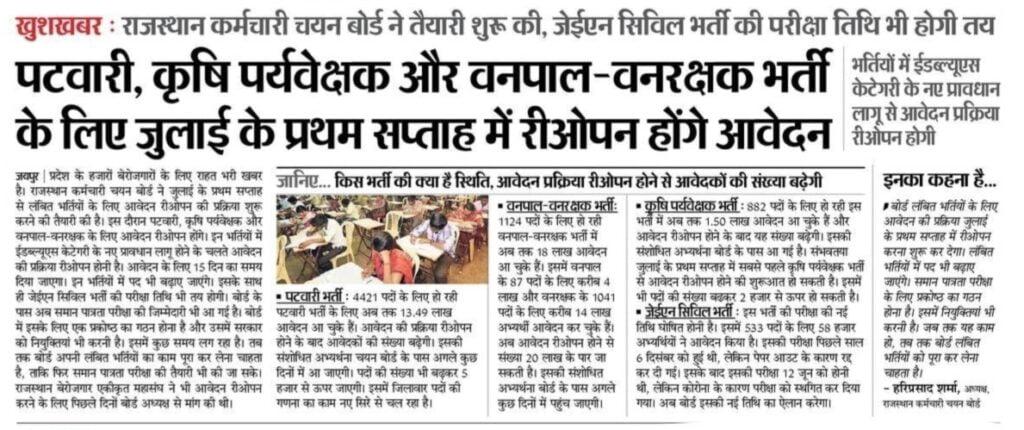 Rajasthan Patwari Bharti New Exam Date 2021