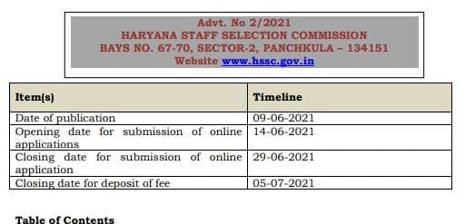Haryana Police Commando Bharti 2021