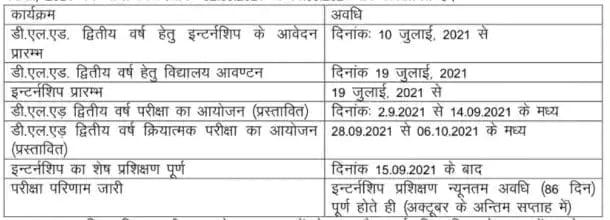 Rajasthan BSTC 2nd Years Internship